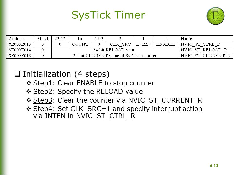 6-12 SysTick Timer  Initialization (4 steps)  Step1: Clear ENABLE to stop counter  Step2: Specify the RELOAD value  Step3: Clear the counter via N