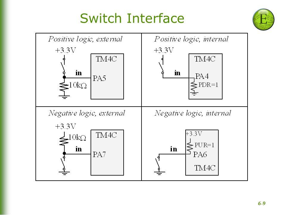 6-9 Switch Interface