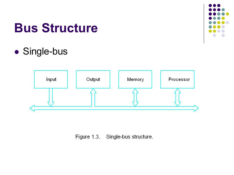 Bus Structure Single-bus
