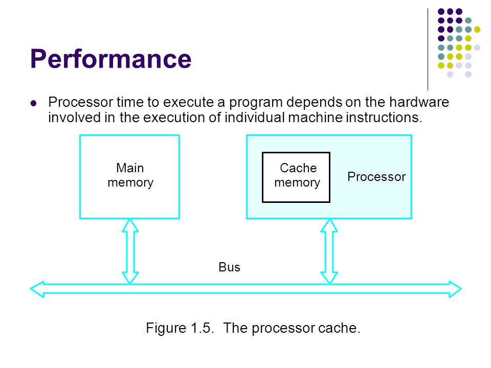 Performance Processor time to execute a program depends on the hardware involved in the execution of individual machine instructions. Main memory Proc