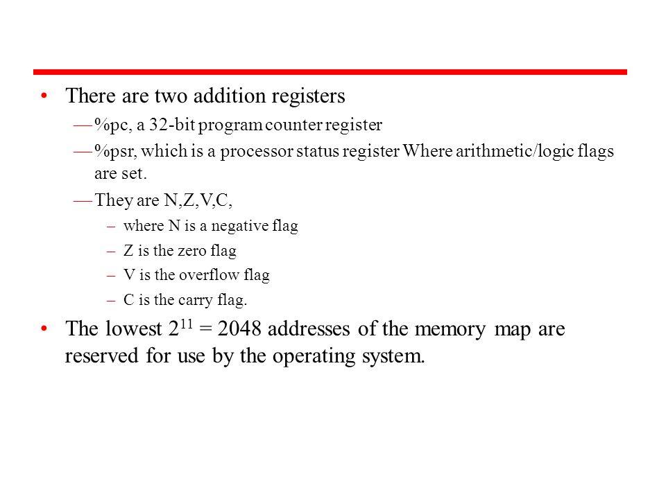 ARC example code (1) Example 1 main () { int a=15, b=5,c; c = a+ b; }.begin.org 2048 main: .