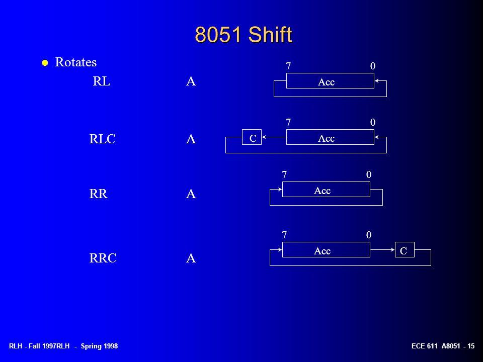 RLH - Fall 1997RLH - Spring 1998ECE 611 A8051 - 15 8051 Shift l Rotates RLA RLCA RRA RRCA Acc 70 70 C 70 70 C