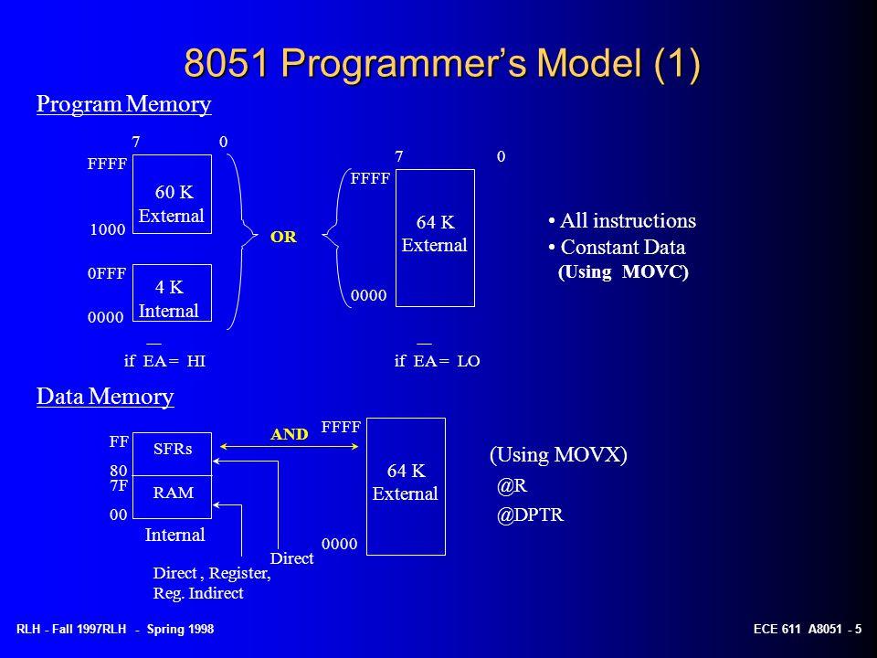 RLH - Fall 1997RLH - Spring 1998ECE 611 A8051 - 5 8051 Programmer's Model (1) Program Memory OR FFFF 0000 FFFF 0000 1000 0FFF if EA = HIif EA = LO All