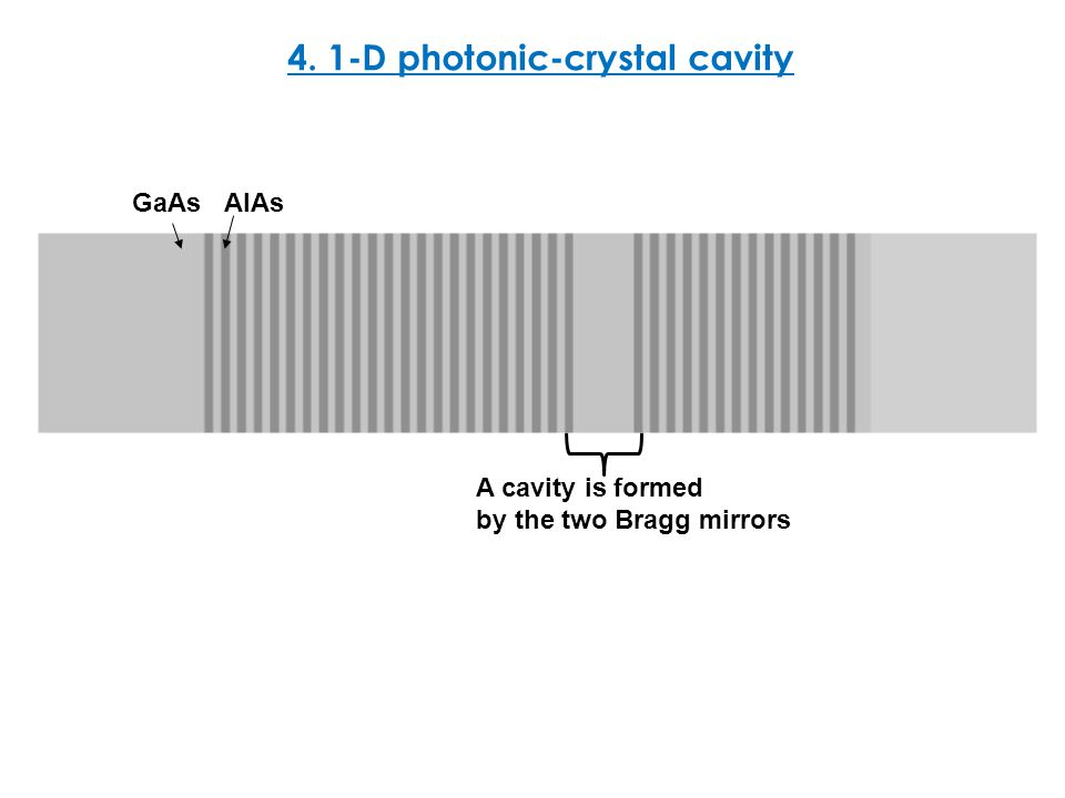 4. 1-D photonic-crystal cavity GaAsAlAs A cavity is formed by the two Bragg mirrors