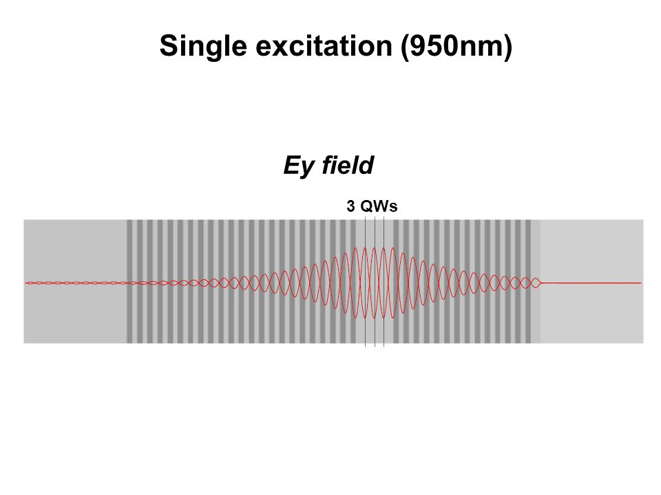 Single excitation (950nm) Ey field 3 QWs