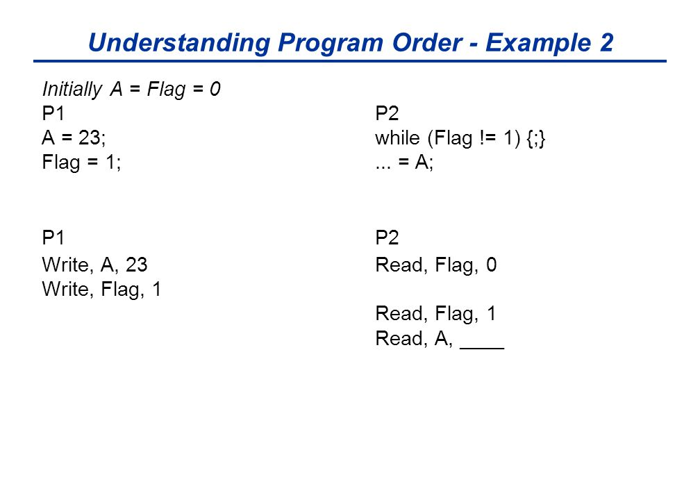 Understanding Program Order - Example 2 Initially A = Flag = 0 P1 P2 A = 23; while (Flag != 1) {;} Flag = 1;... = A; P1 P2 Write, A, 23 Read, Flag, 0