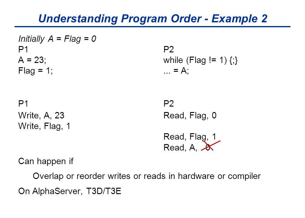 Understanding Program Order - Example 2 Initially A = Flag = 0 P1 P2 A = 23; while (Flag != 1) {;} Flag = 1;...