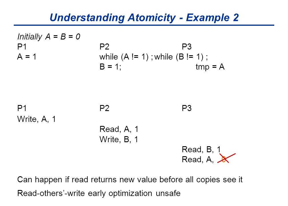 Understanding Atomicity - Example 2 Initially A = B = 0 P1 P2 P3 A = 1 while (A != 1) ;while (B != 1) ; B = 1; tmp = A P1 P2 P3 Write, A, 1 Read, A, 1