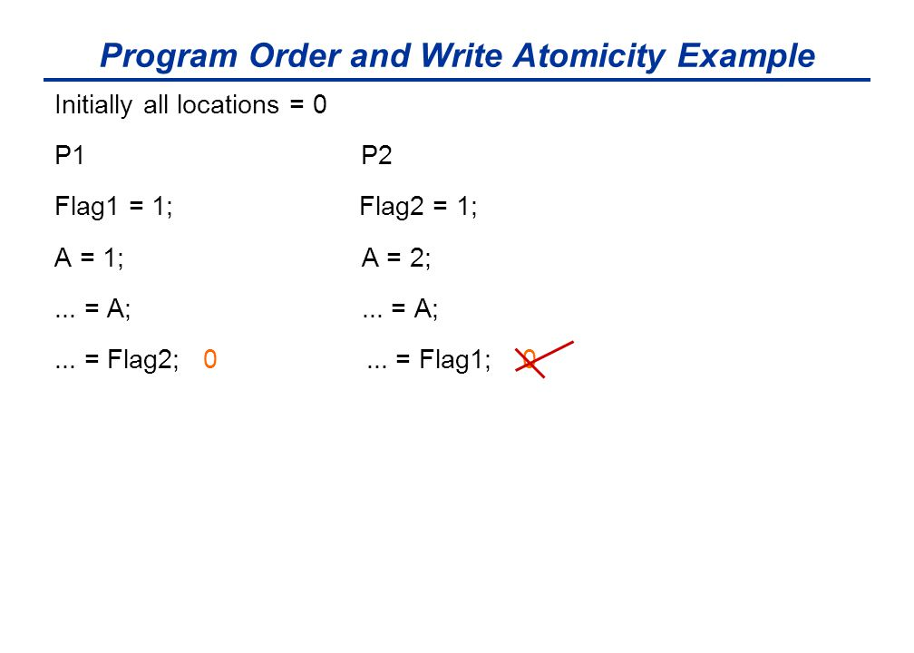 Program Order and Write Atomicity Example Initially all locations = 0 P1 P2 Flag1 = 1; Flag2 = 1; A = 1; A = 2;...