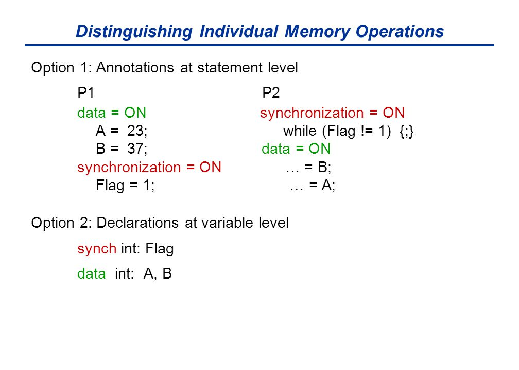 Distinguishing Individual Memory Operations Option 1: Annotations at statement level P1 P2 data = ON synchronization = ON A = 23; while (Flag != 1) {;} B = 37; data = ON synchronization = ON … = B; Flag = 1; … = A; Option 2: Declarations at variable level synch int: Flag data int: A, B