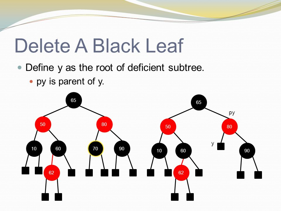 Delete A Black Leaf Define y as the root of deficient subtree.