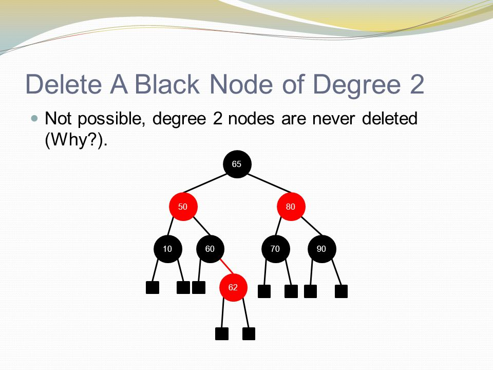 Delete A Black Node of Degree 2 Not possible, degree 2 nodes are never deleted (Why?).