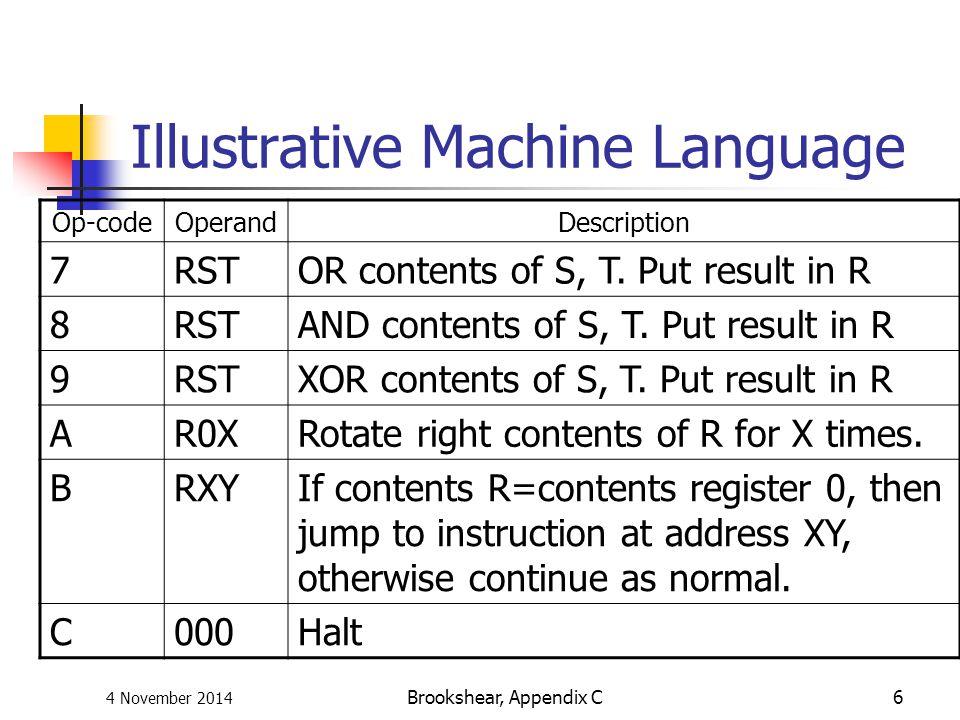 4 November 2014 Brookshear, Appendix C6 Illustrative Machine Language Op-codeOperandDescription 7RSTOR contents of S, T. Put result in R 8RSTAND conte