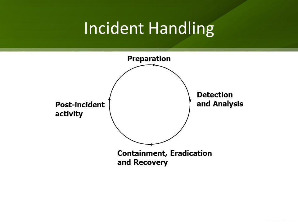 PDCERF incident response method