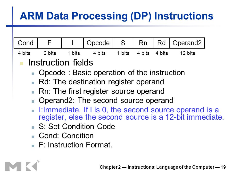 Chapter 2 — Instructions: Language of the Computer — 19 ARM Data Processing (DP) Instructions Instruction fields Opcode : Basic operation of the instr