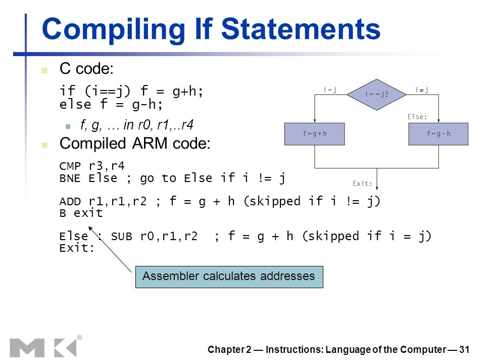 Chapter 2 — Instructions: Language of the Computer — 31 Compiling If Statements C code: if (i==j) f = g+h; else f = g-h; f, g, … in r0, r1,..r4 Compil