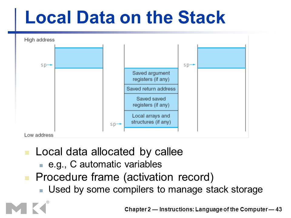 Chapter 2 — Instructions: Language of the Computer — 43 Local Data on the Stack Local data allocated by callee e.g., C automatic variables Procedure f