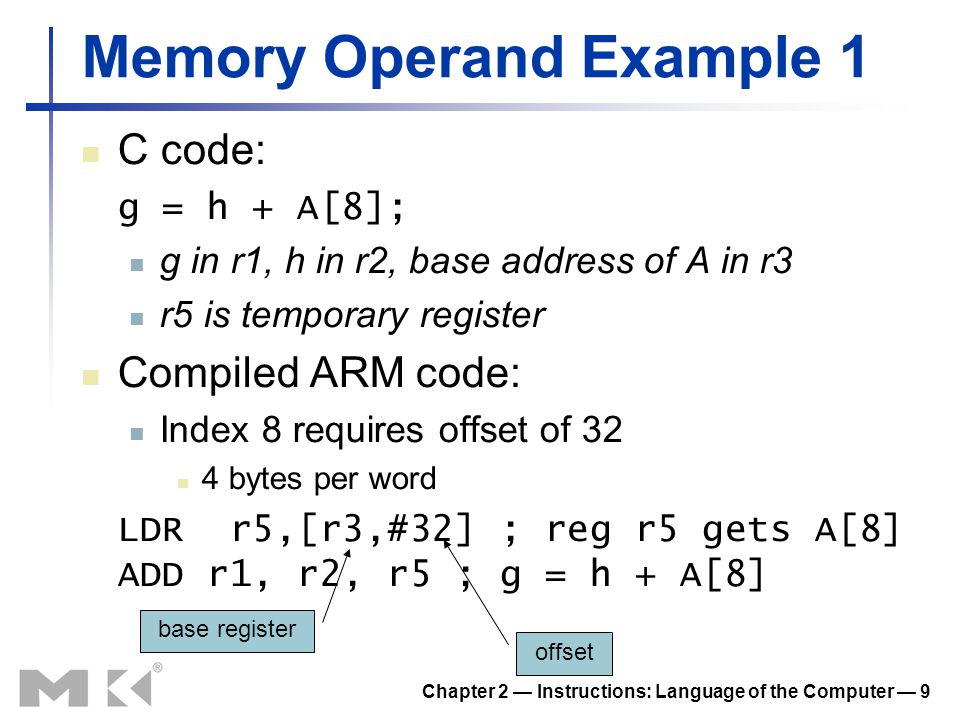 Chapter 2 — Instructions: Language of the Computer — 9 Memory Operand Example 1 C code: g = h + A[8]; g in r1, h in r2, base address of A in r3 r5 is