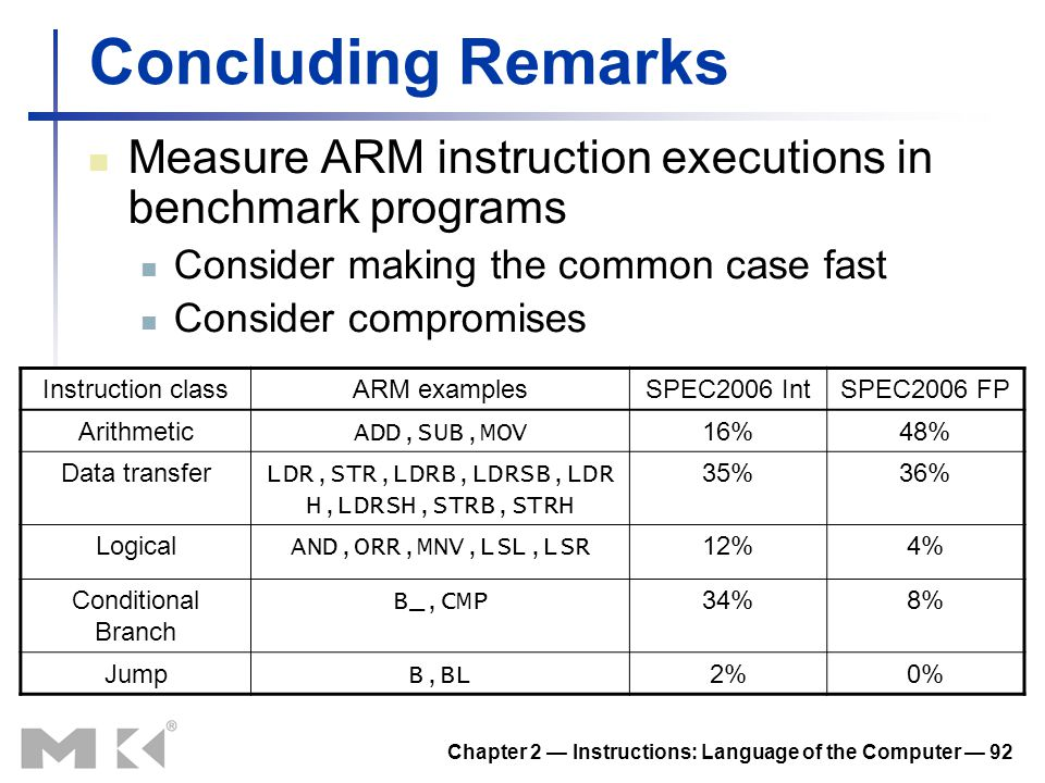 Chapter 2 — Instructions: Language of the Computer — 92 Concluding Remarks Measure ARM instruction executions in benchmark programs Consider making th