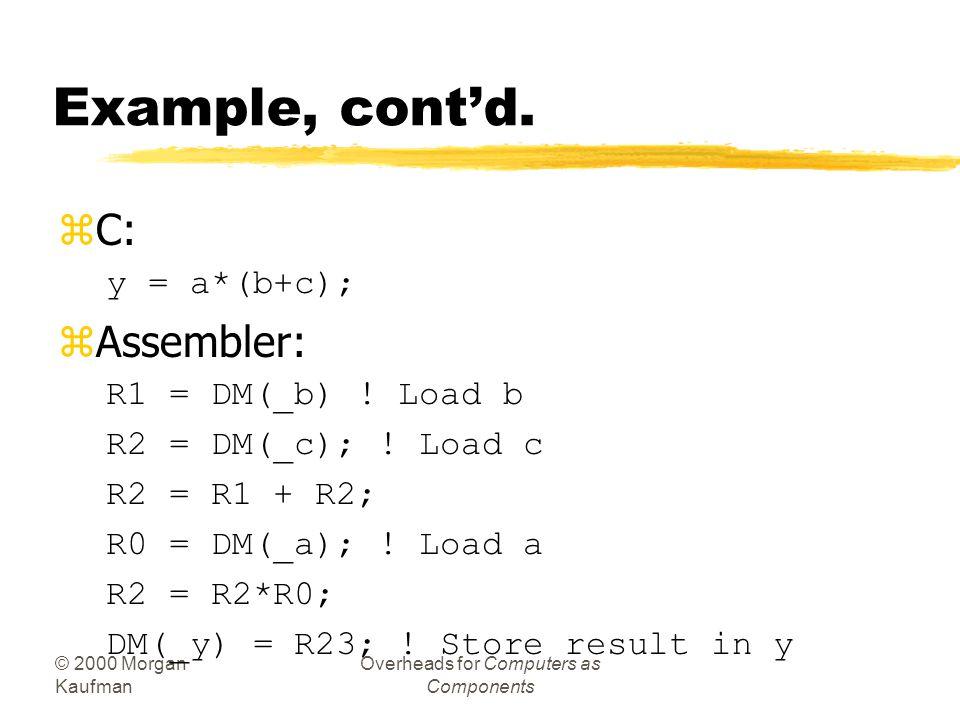 © 2000 Morgan Kaufman Overheads for Computers as Components Example: C assignments zC: x = (a + b) - c; zAssembler: R0 = DM(_a) ! Load a R1 = DM(_b);