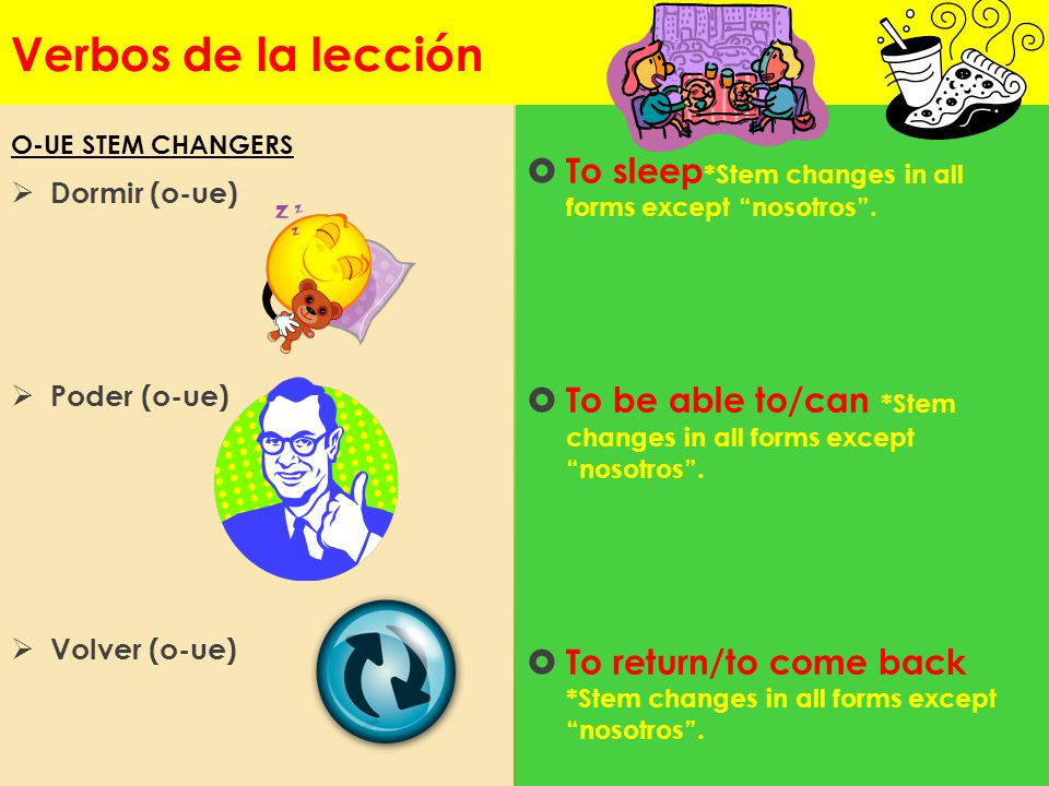 "Verbos de la lección  Dormir (o-ue)  Poder (o-ue)  Volver (o-ue)  To sleep *Stem changes in all forms except ""nosotros"".  To be able to/can *Stem"