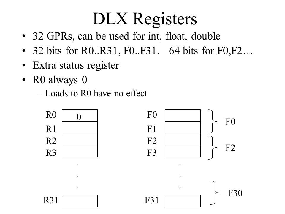 DLX Registers 32 GPRs, can be used for int, float, double 32 bits for R0..R31, F0..F31. 64 bits for F0,F2… Extra status register R0 always 0 –Loads to