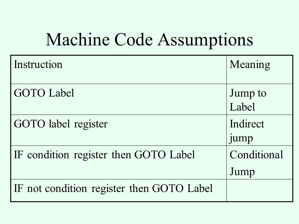 Boolean Expressions In principle behave like arithmetic expressions But are treated specially –Different machine instructions –Used in control flow instructions –Shortcut computations –Negations can be performed at compile-time Code for a < b yielding a condition value Conversion condition value into Boolean Conversion from Boolean in condition value Jump to l on condition value if (a < b) goto l