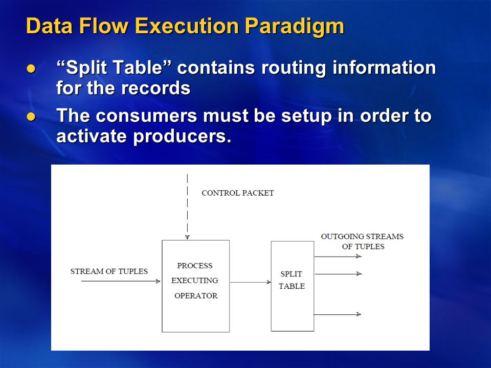 Data Flow Execution Paradigm Split Table contains routing information for the records Split Table contains routing information for the records The consumers must be setup in order to activate producers.
