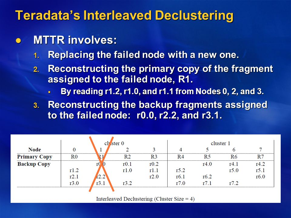 Gamma's Chained Declustering MTTR involves: MTTR involves:  Replace node 1 with a new node,  Reconstruct R1 (from r1 on node 2) on node 1,  Reconstruct backup copy of R0 (i.e., r0) on node 1.