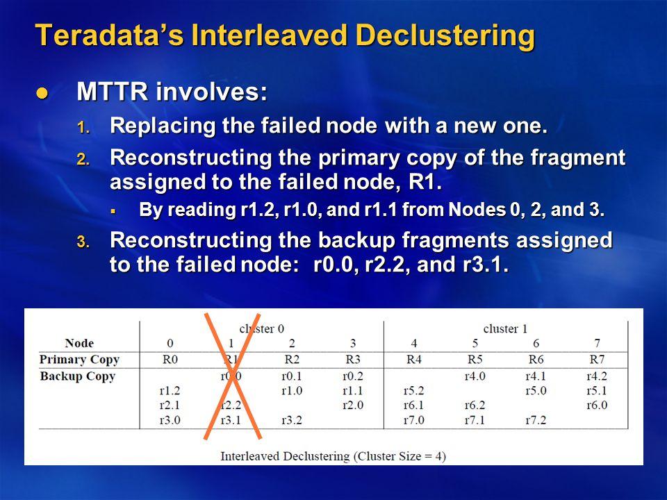 Teradata's Interleaved Declustering MTTR involves: MTTR involves: 1.