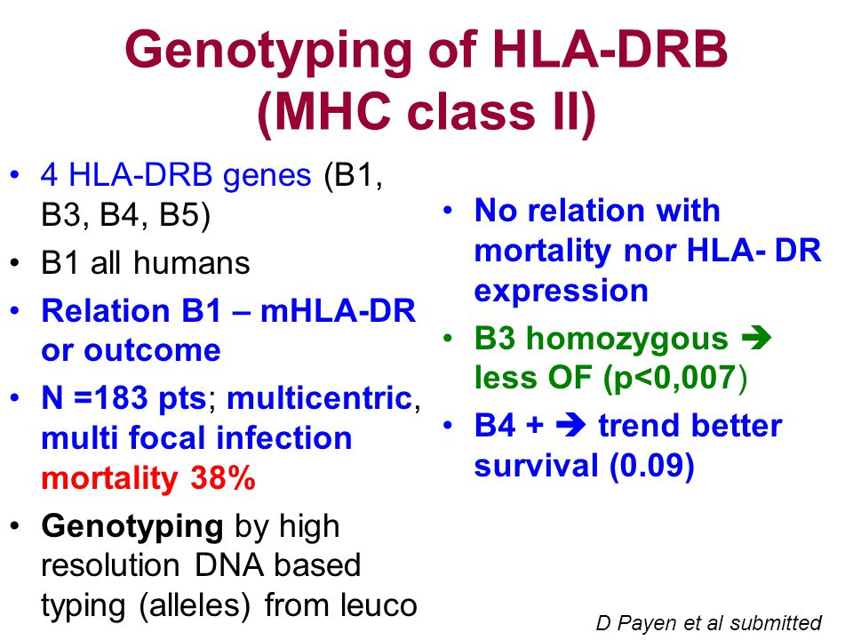 Genotyping of HLA-DRB (MHC class II) 4 HLA-DRB genes (B1, B3, B4, B5) B1 all humans Relation B1 – mHLA-DR or outcome N =183 pts; multicentric, multi focal infection mortality 38% Genotyping by high resolution DNA based typing (alleles) from leuco No relation with mortality nor HLA- DR expression B3 homozygous  less OF (p<0,007) B4 +  trend better survival (0.09) D Payen et al submitted