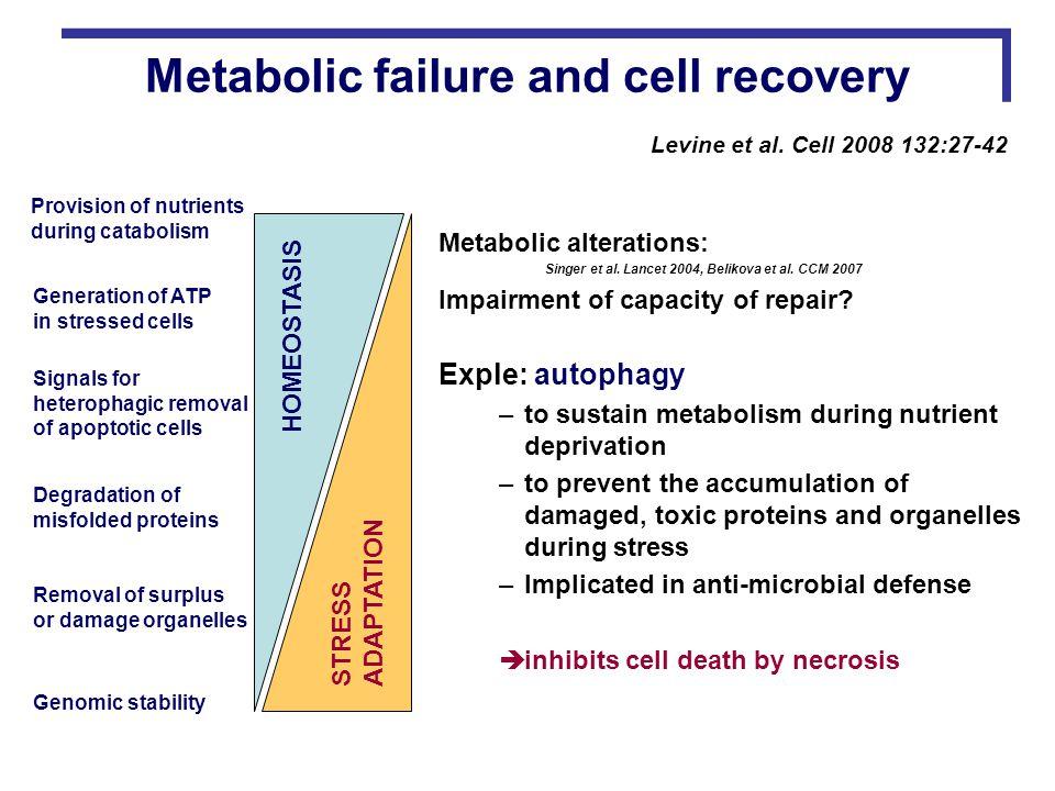 Metabolic alterations: Singer et al. Lancet 2004, Belikova et al.