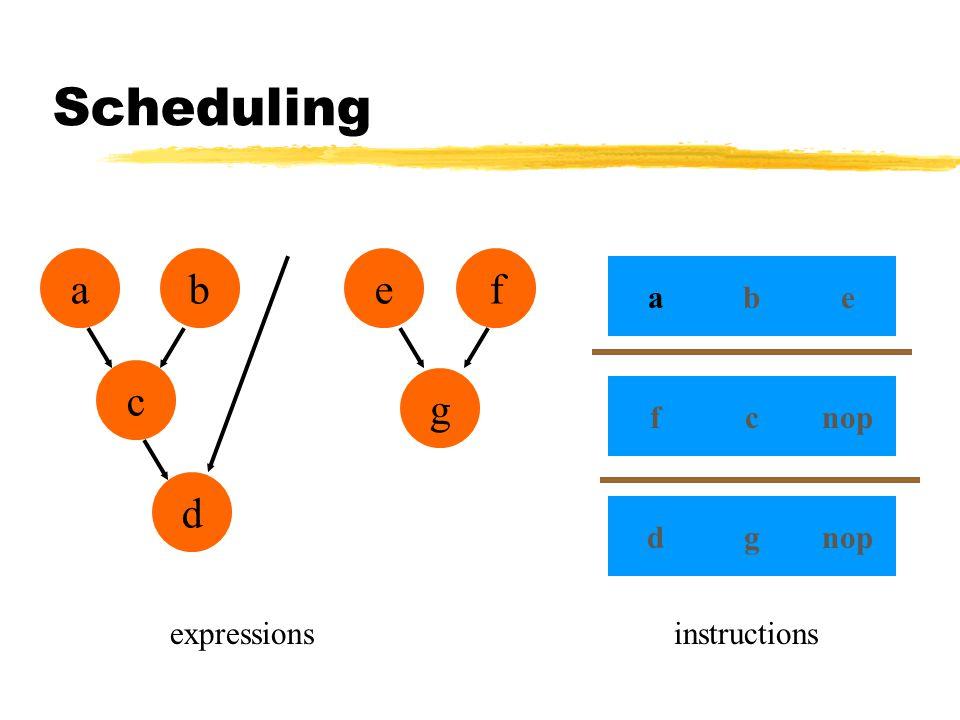 Scheduling ab c d ef g abe fc dg nop expressionsinstructions