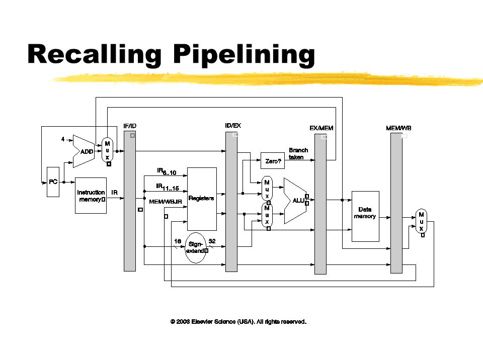 Recalling Pipelining