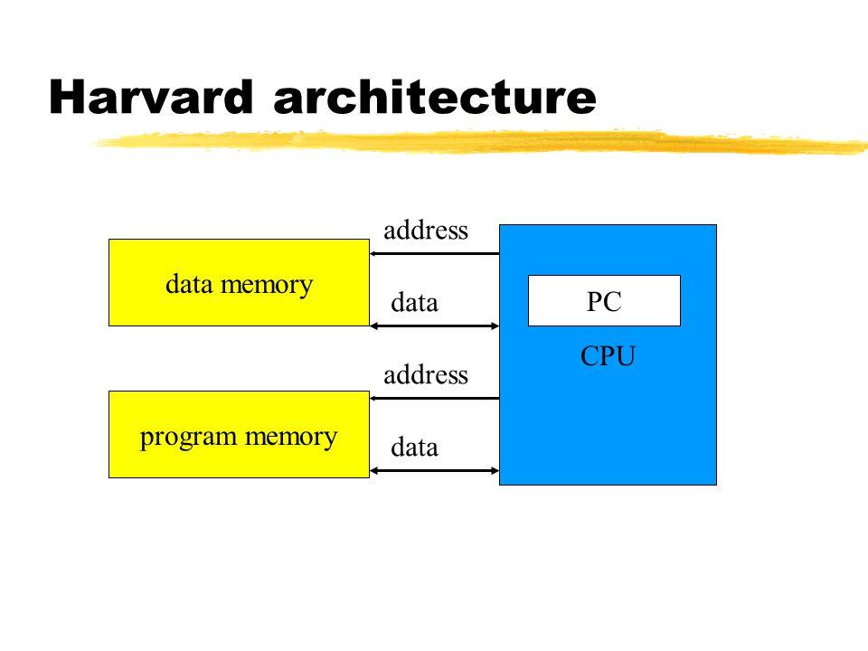 Harvard architecture CPU PC data memory program memory address data address data
