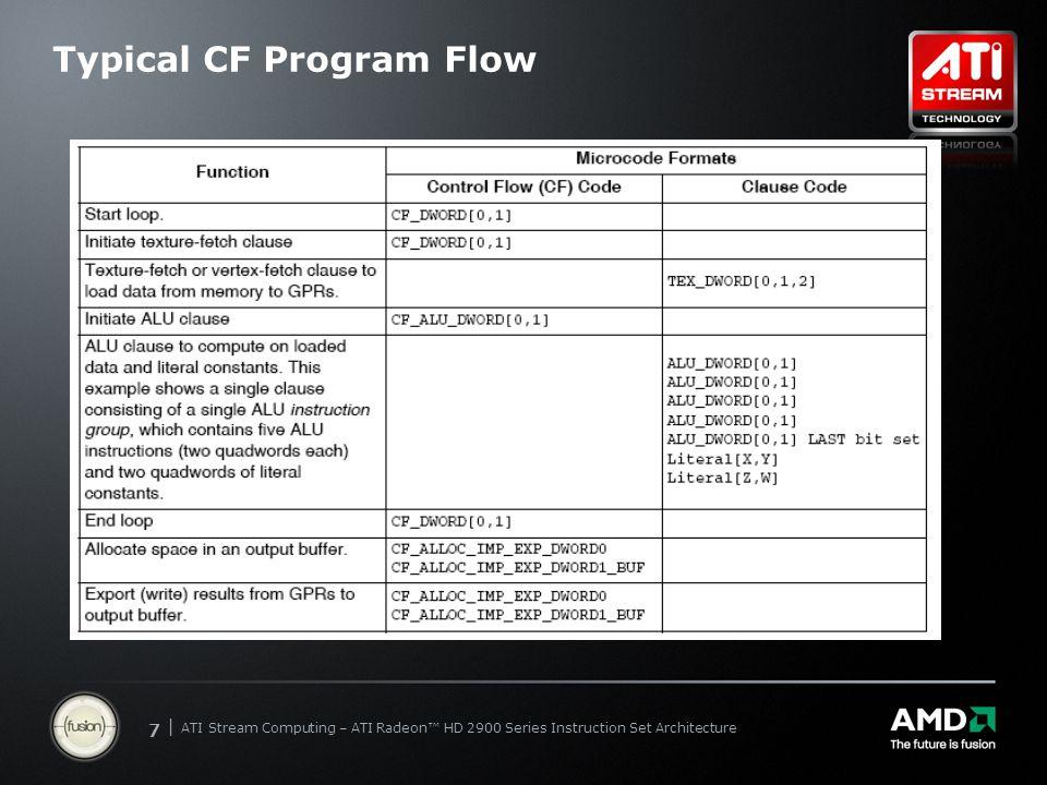 | ATI Stream Computing Update | Confidential 88 | ATI Stream Computing – ATI Radeon™ HD 2900 Series Instruction Set Architecture Control Flow Clauses – ALU/TEX ALU CF Clause – 1 to 128 ALU slots, where max of 5 ALU slots per ALU clause.