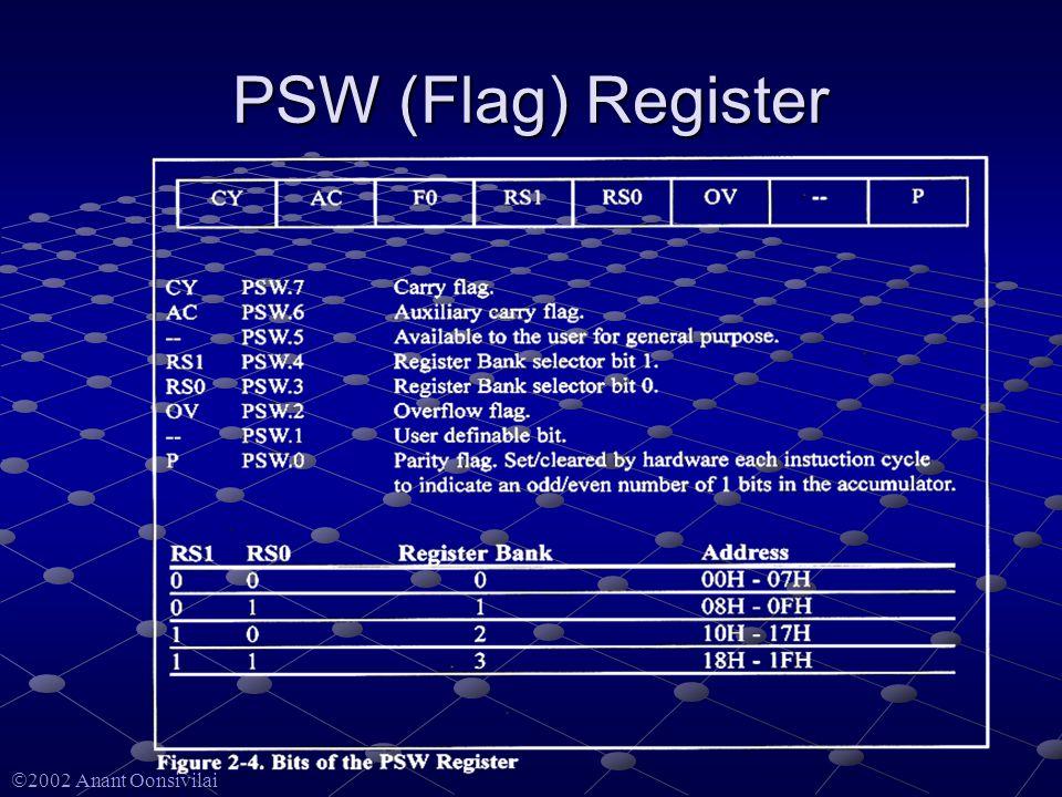  2002 Anant Oonsivilai PSW (Flag) Register