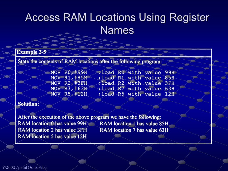  2002 Anant Oonsivilai Access RAM Locations Using Register Names