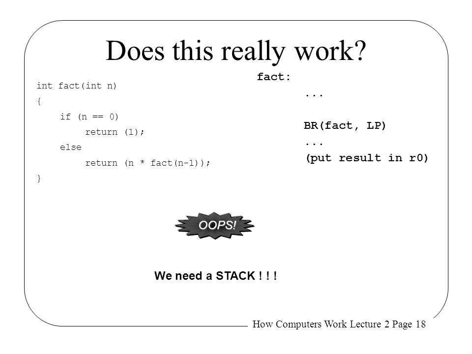 How Computers Work Lecture 2 Page 18 Does this really work? fact:... BR(fact, LP)... (put result in r0) We need a STACK ! ! ! OOPS! OOPS! int fact(int