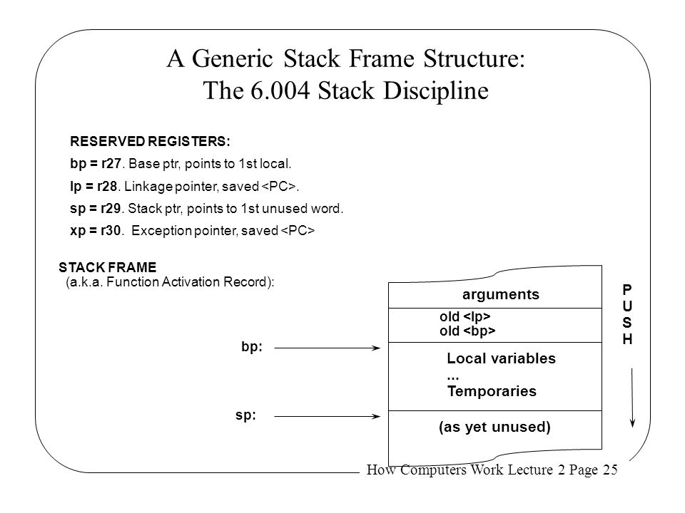 How Computers Work Lecture 2 Page 25 A Generic Stack Frame Structure: The 6.004 Stack Discipline RESERVED REGISTERS: bp = r27. Base ptr, points to 1st