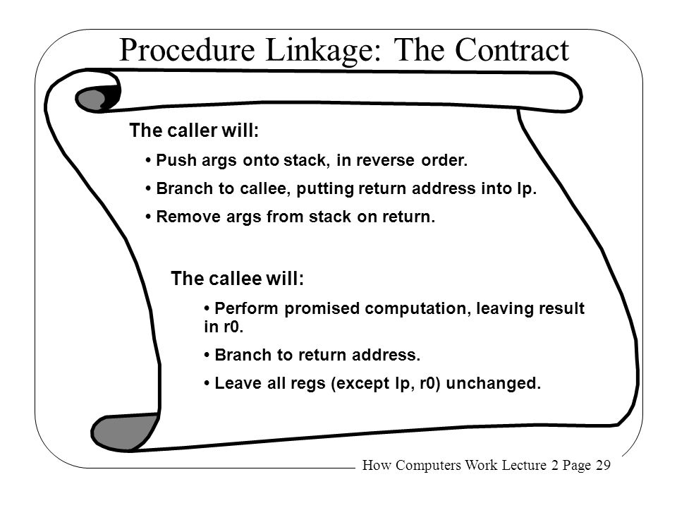 How Computers Work Lecture 2 Page 29 Procedure Linkage: The Contract The caller will: Push args onto stack, in reverse order. Branch to callee, puttin
