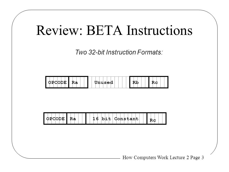 How Computers Work Lecture 2 Page 14 Dot, Addresses, and Branches Special symbol . (period) changes to indicate the address of the next output byte..macro BRNZ(ra,loc) betaopc(0x1E,ra,(loc-.)-1,r31) loop =.| loop is here...