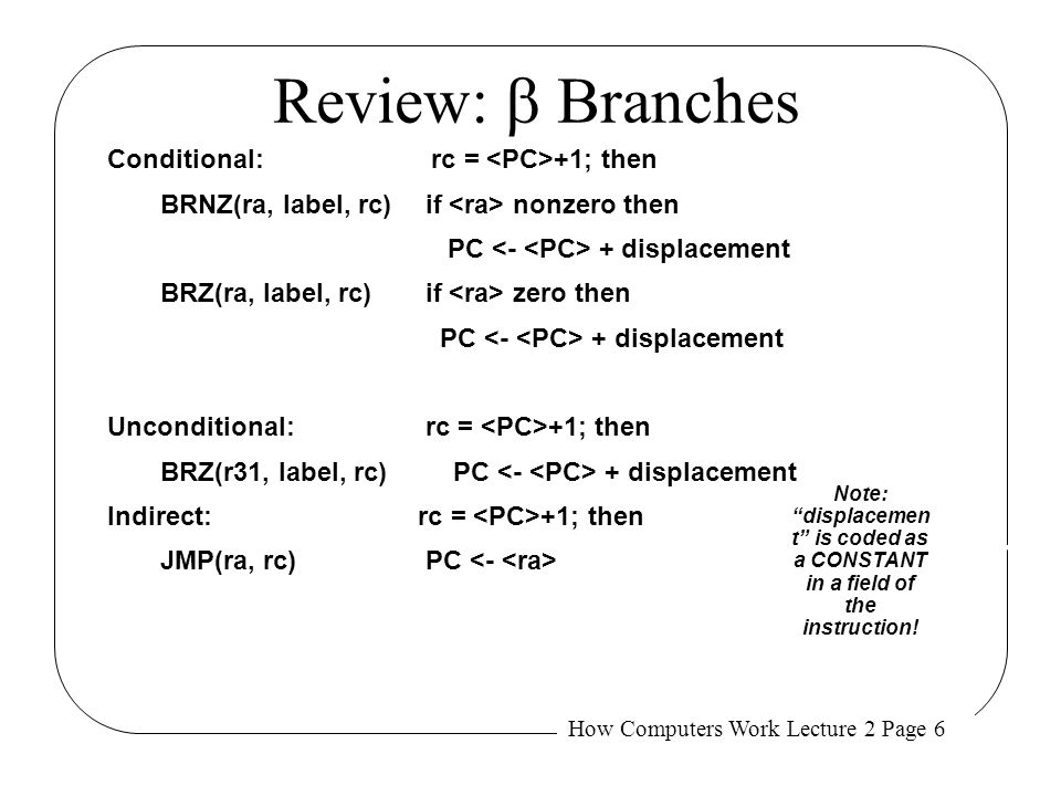 How Computers Work Lecture 2 Page 27 Stack Frame Detail caller's local 0 caller's local n-1 arg 0 arg n-1 old local 0 local n-1 free space bp: sp: CALLER'S FRAME CALLEE'S FRAME old old (caller's return PC)