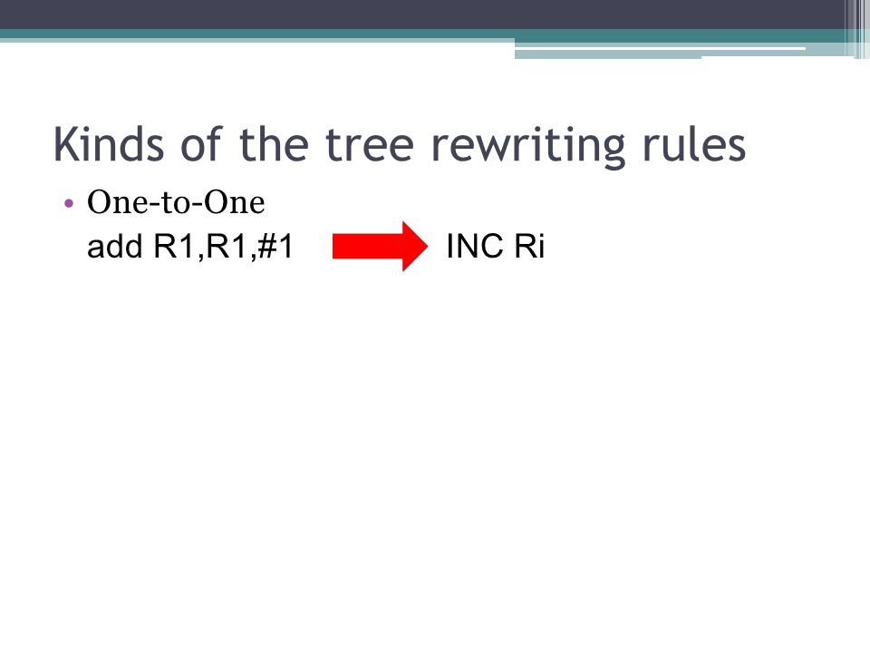 One-to-One add R1,R1,#1 INC Ri Kinds of the tree rewriting rules