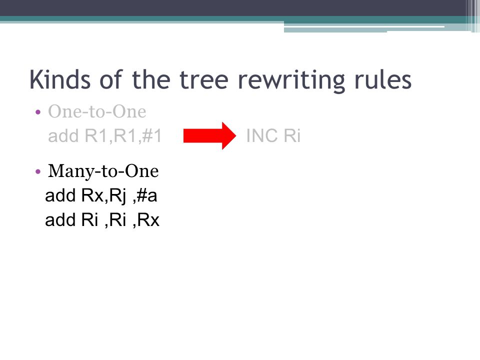 One-to-One add R1,R1,#1 INC Ri Many-to-One add Rx,Rj,#a add Ri,Ri,Rx Kinds of the tree rewriting rules
