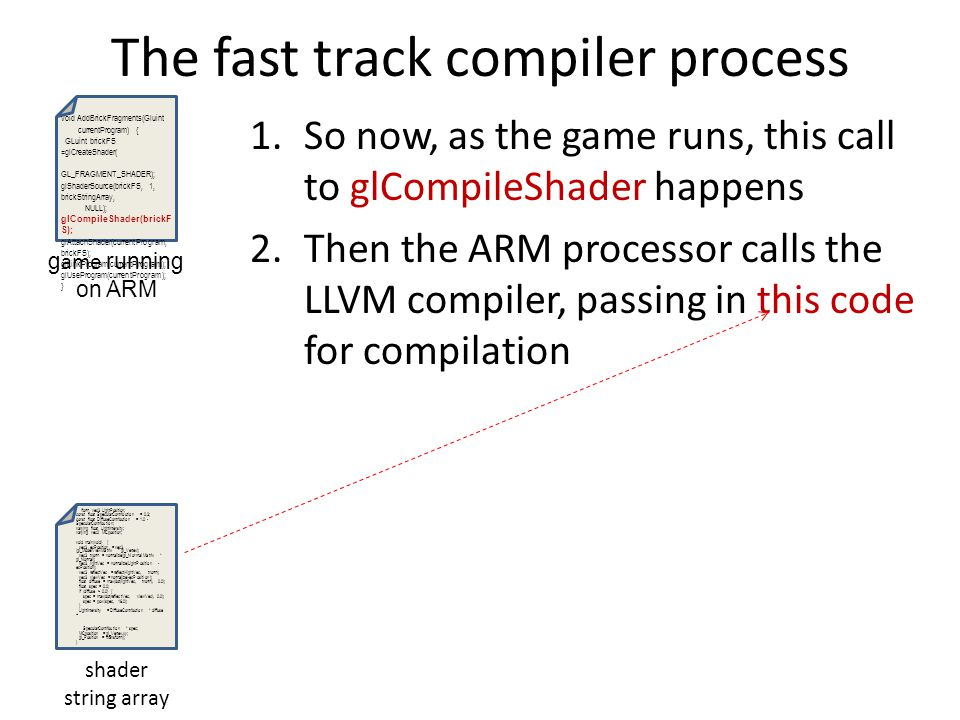 The fast track compiler process 1.So now, as the game runs, this call to glCompileShader happens 2.Then the ARM processor calls the LLVM compiler, passing in this code for compilation 3.The LLVM compiler then: 1.Runs Proj2Converter to make C code 2.Runs the LLVM front end to create IR 3.Runs our new LLVM backend to create shader object file 4.Sends the object file back to the game void AddBrickFragments(Gluint currentProgram) { GLuint brickFS =glCreateShader( GL_FRAGMENT_SHADER); glShaderSource(brickFS, 1, brickStringArray, NULL); glCompileShader(brickF S); glAttachShader(currentProgram, brickFS); glLinkProgram(currentProgram); glUseProgram(currentProgram); } iform vec3 LightPosition; const float SpecularContribution = 0.3; const float DiffuseContribution = 1.0 - SpecularContribution; varying float LightIntensity; varying vec2 MCposition; void main(void) { vec3 ecPosition = vec3 (gl_ModelViewMatrix * gl_Vertex); vec3 tnorm = normalize(gl_NormalMatrix * gl_Normal); vec3 lightVec = normalize(LightPosition - ecPosition); vec3 reflectVec = reflect(-lightVec, tnorm); vec3 viewVec = normalize(-ecPosition); float diffuse = max(dot(lightVec, tnorm), 0.0); float spec = 0.0; if (diffuse > 0.0) { spec = max(dot(reflectVec, viewVec), 0.0); spec = pow(spec, 16.0); } LightIntensity = DiffuseContribution * diffuse + SpecularContribution * spec; MCposition = gl_Vertex.xy; gl_Position = ftransform(); } shader string array g ame running on ARM