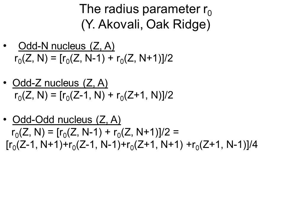 The radius parameter r 0 (Y.