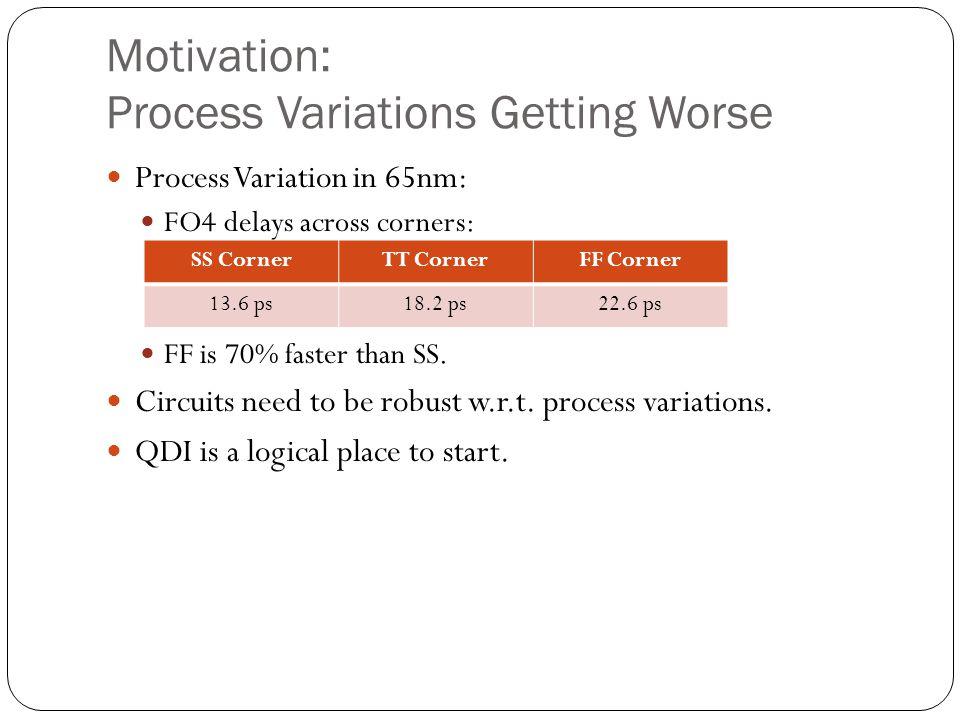 Background: QDI – WCHB Buffer Simple buffer.