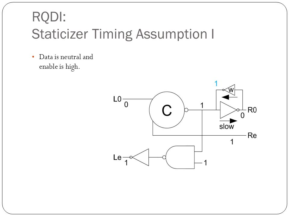 RQDI: Staticizer Timing Assumption II Data is neutral and enable is high.