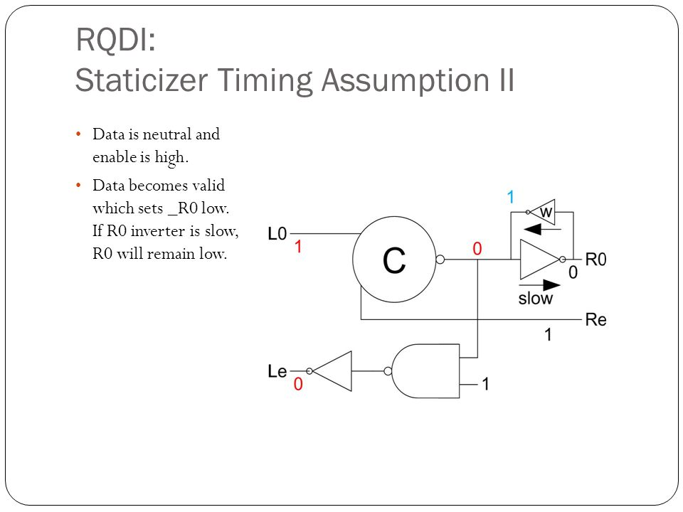 RQDI: Staticizer Timing Assumption II Data is neutral and enable is high. Data becomes valid which sets _R0 low. If R0 inverter is slow, R0 will remai